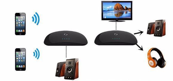 WiFi & Streaming Devices
